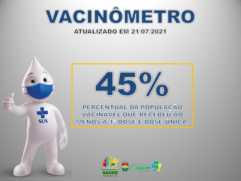 SECRETARIA DE SAÚDE DIVULGA VACINÔMETRO ATUALIZADO